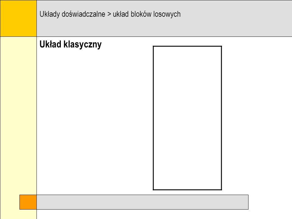 Układ klasyczny Układy doświadczalne > układ bloków losowych Tabela 5. Czynniki doświadczenia i ich poziomy CzynnikAB Poziomy czynnika 1; 2; 31; 2 Lic