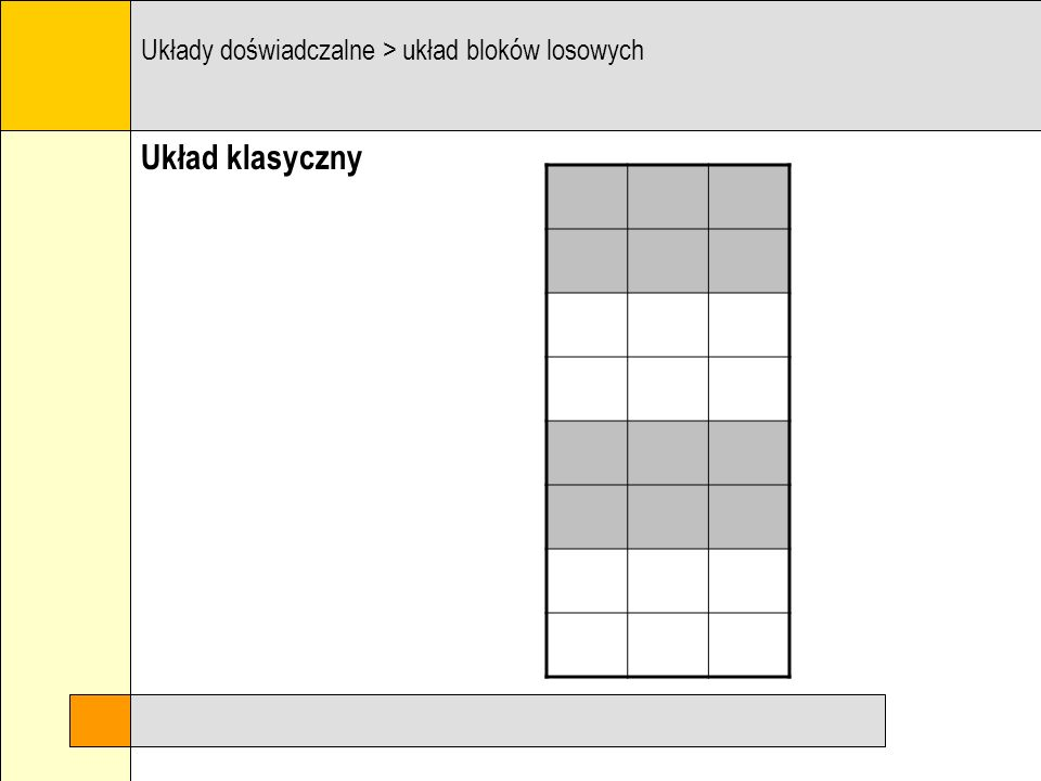 Układ klasyczny Układy doświadczalne > układ bloków losowych