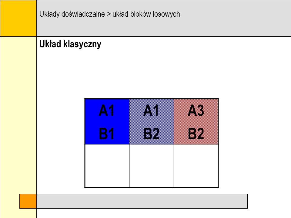 Układ klasyczny Układy doświadczalne > układ bloków losowych A1 B1 A1 B2