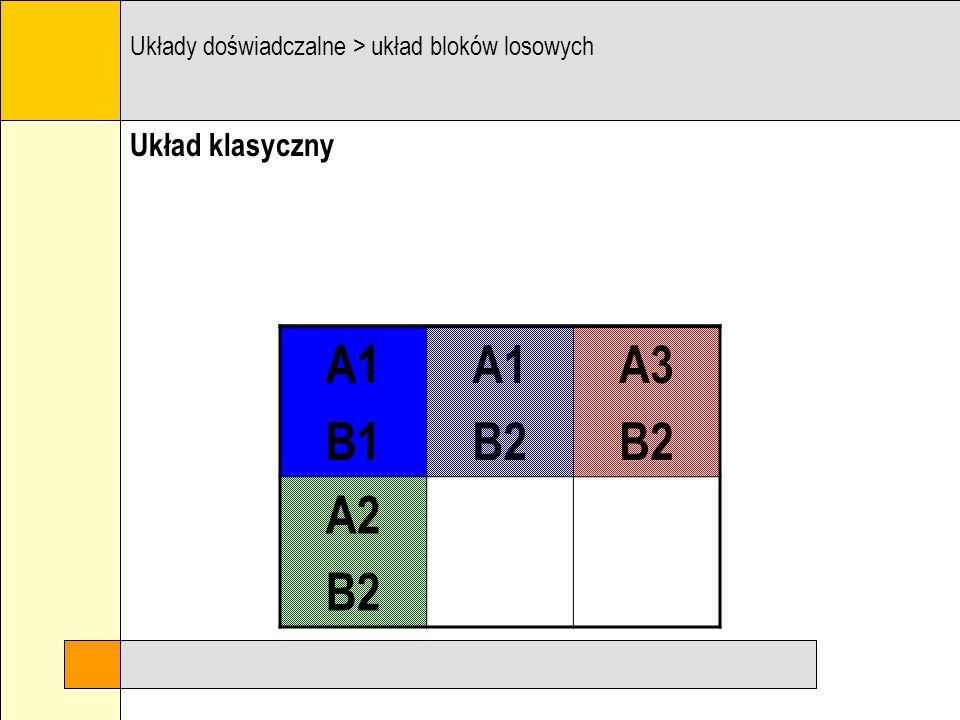Układ klasyczny Układy doświadczalne > układ bloków losowych A1 B1 A1 B2 A3 B2