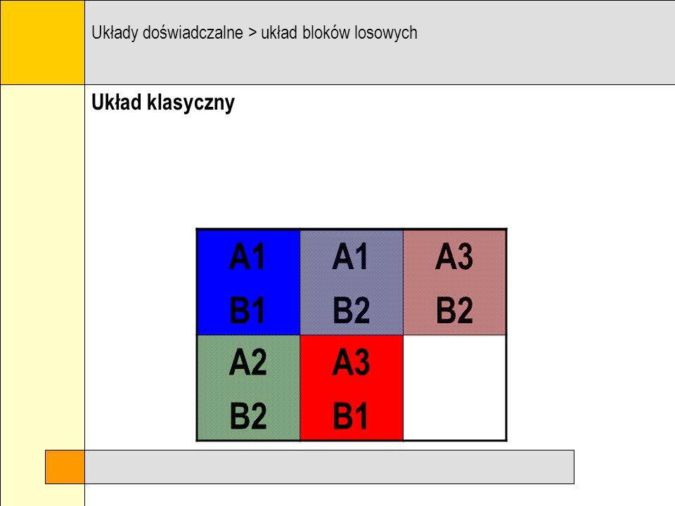 Układ klasyczny Układy doświadczalne > układ bloków losowych A1 B1 A1 B2 A3 B2 A2 B2