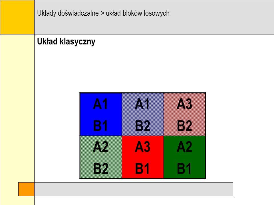 Układ klasyczny Układy doświadczalne > układ bloków losowych A1 B1 A1 B2 A3 B2 A2 B2 A3 B1