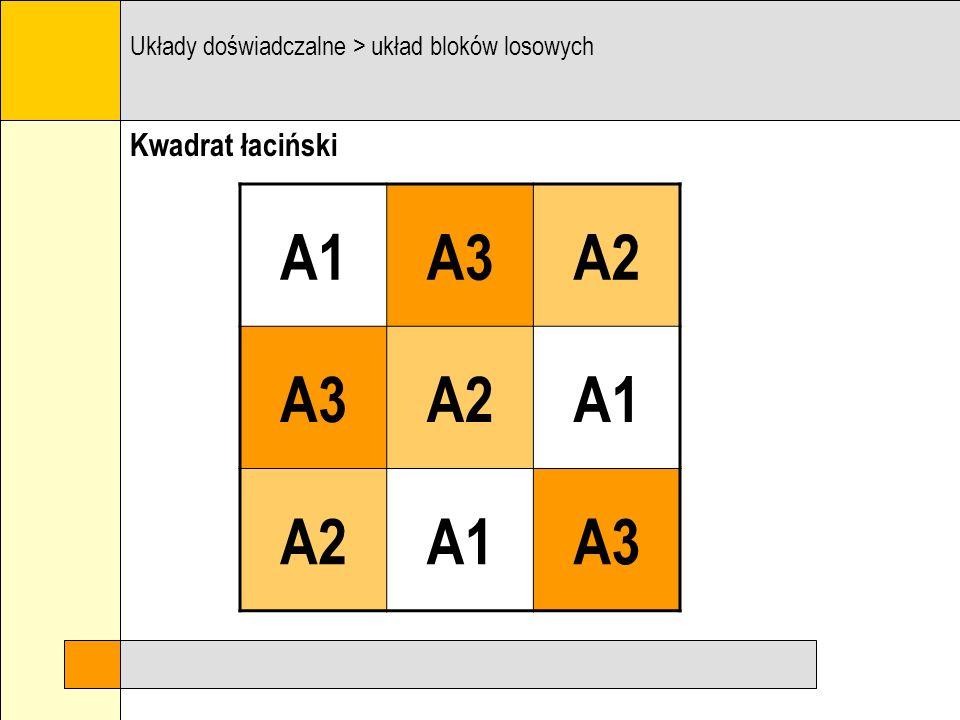 Układ split-plot Układy doświadczalne > układ bloków losowych A2A1A3 B2 B1 B2