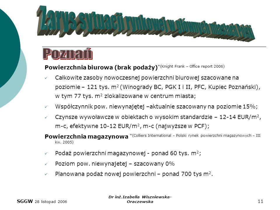 SGGW 28 listopad 2006 Dr inż.Izabella Wiszniewska- Oraczewska 11 Powierzchnia biurowa (brak podaży) *(Knight Frank – Office report 2006) Całkowite zas