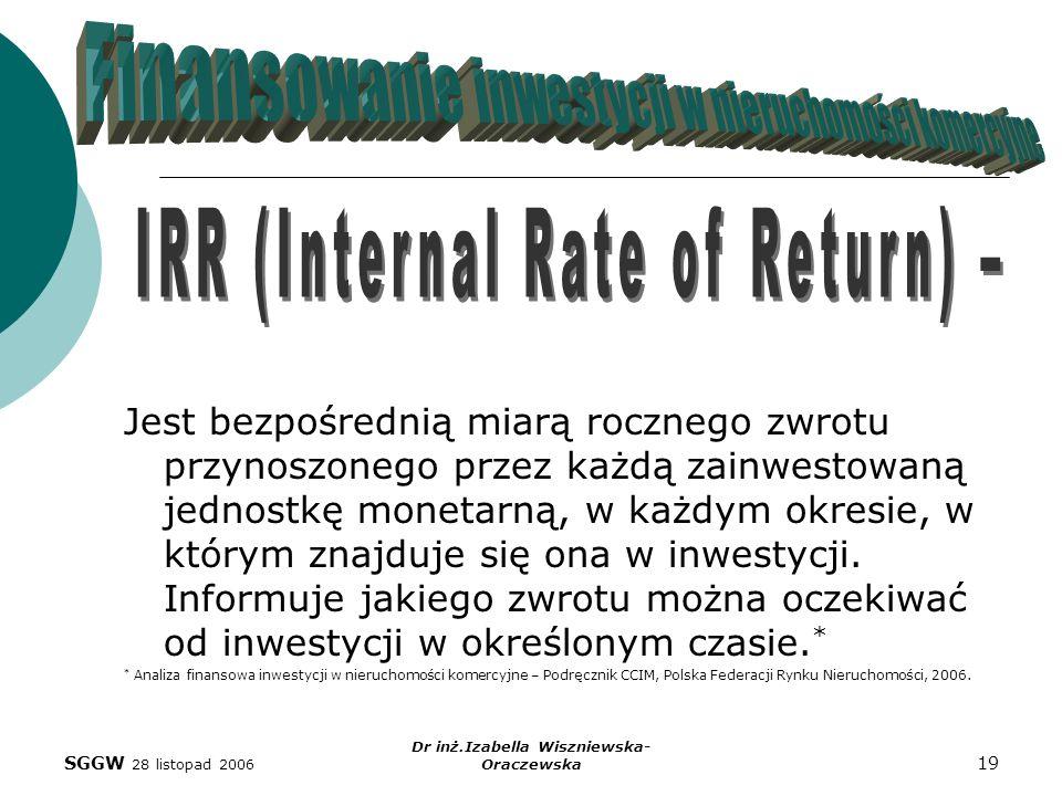 SGGW 28 listopad 2006 Dr inż.Izabella Wiszniewska- Oraczewska 19 Jest bezpośrednią miarą rocznego zwrotu przynoszonego przez każdą zainwestowaną jedno