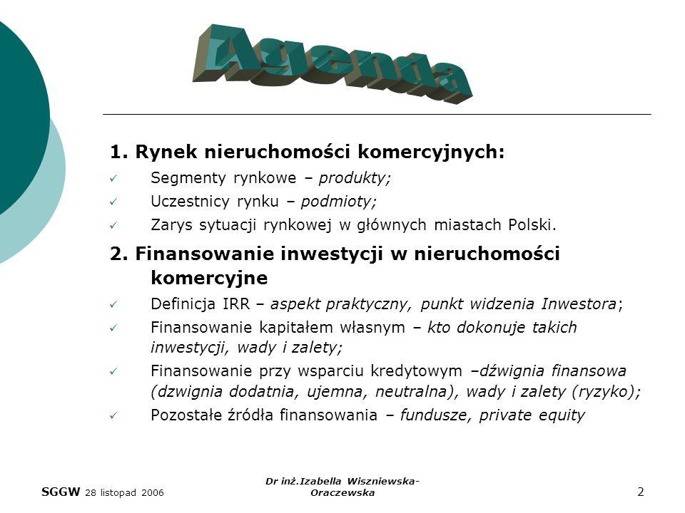 SGGW 28 listopad 2006 Dr inż.Izabella Wiszniewska- Oraczewska 2 1. Rynek nieruchomości komercyjnych: Segmenty rynkowe – produkty; Uczestnicy rynku – p