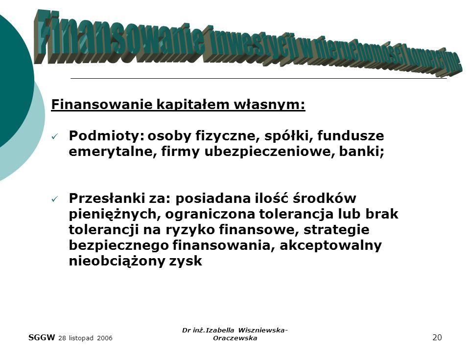 SGGW 28 listopad 2006 Dr inż.Izabella Wiszniewska- Oraczewska 20 Finansowanie kapitałem własnym: Podmioty: osoby fizyczne, spółki, fundusze emerytalne