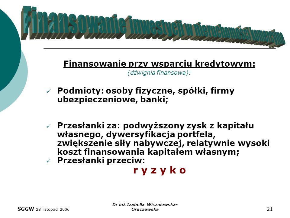 SGGW 28 listopad 2006 Dr inż.Izabella Wiszniewska- Oraczewska 21 Finansowanie przy wsparciu kredytowym: (dźwignia finansowa): Podmioty: osoby fizyczne