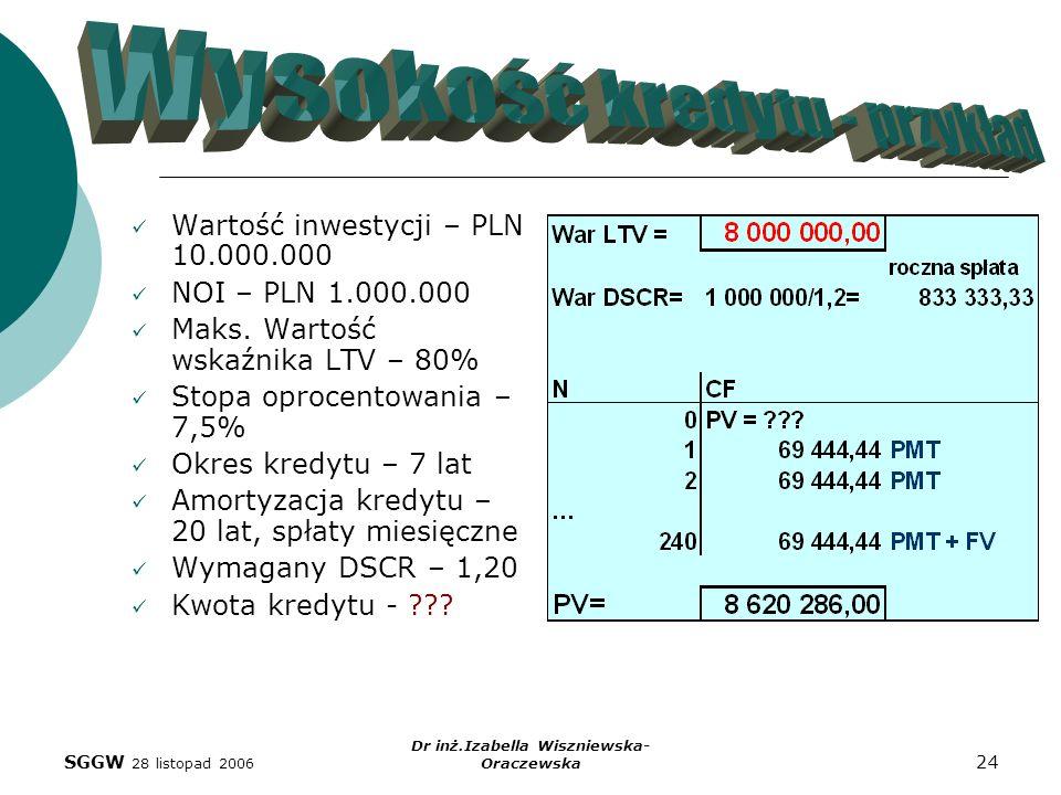 SGGW 28 listopad 2006 Dr inż.Izabella Wiszniewska- Oraczewska 24 Wartość inwestycji – PLN 10.000.000 NOI – PLN 1.000.000 Maks. Wartość wskaźnika LTV –