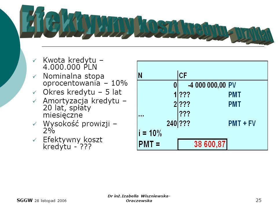 SGGW 28 listopad 2006 Dr inż.Izabella Wiszniewska- Oraczewska 25 Kwota kredytu – 4.000.000 PLN Nominalna stopa oprocentowania – 10% Okres kredytu – 5