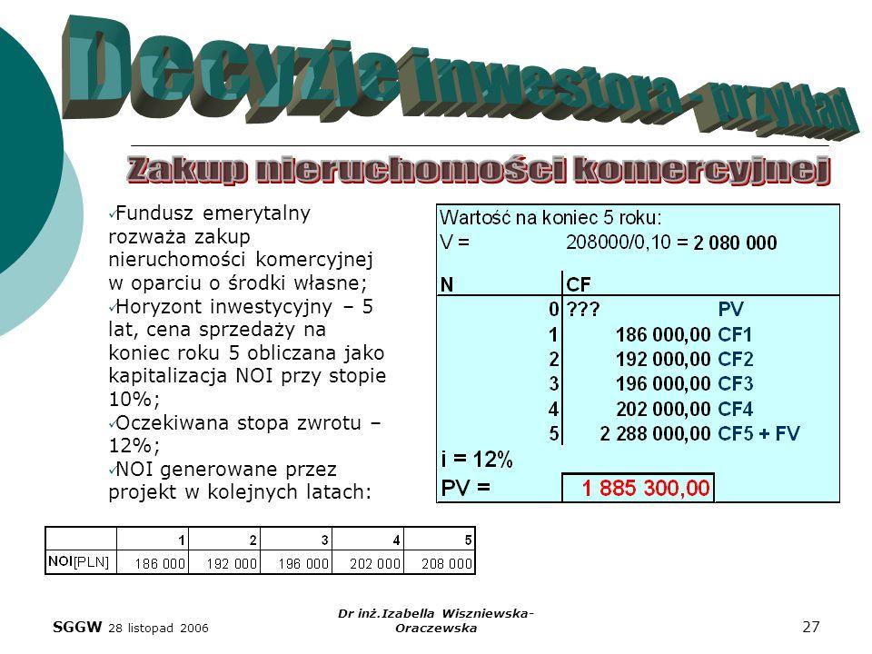 SGGW 28 listopad 2006 Dr inż.Izabella Wiszniewska- Oraczewska 27 Fundusz emerytalny rozważa zakup nieruchomości komercyjnej w oparciu o środki własne;