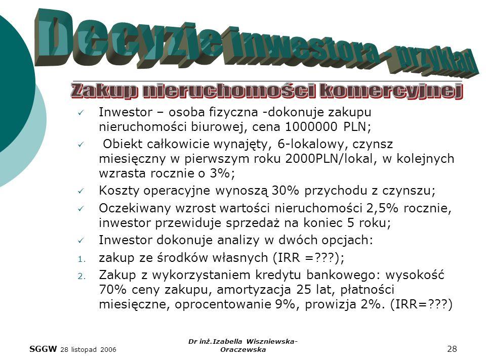 SGGW 28 listopad 2006 Dr inż.Izabella Wiszniewska- Oraczewska 28 Inwestor – osoba fizyczna -dokonuje zakupu nieruchomości biurowej, cena 1000000 PLN;