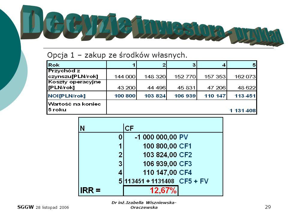 SGGW 28 listopad 2006 Dr inż.Izabella Wiszniewska- Oraczewska 29 Opcja 1 – zakup ze środków własnych.