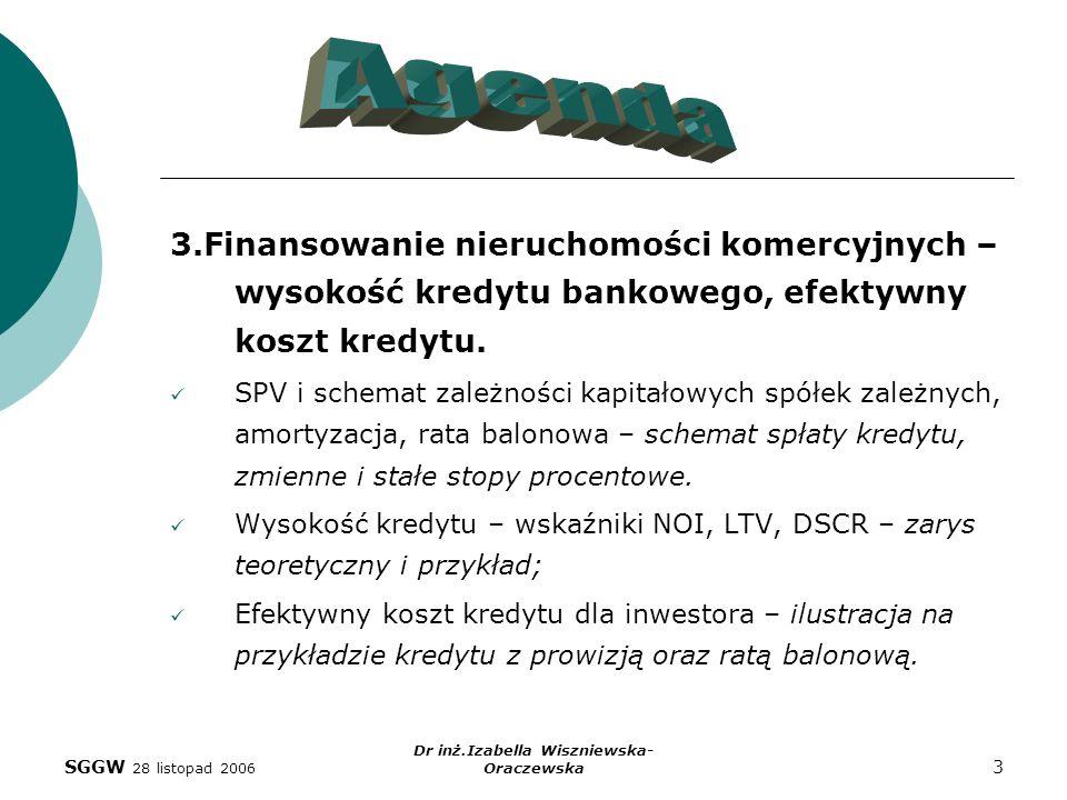 SGGW 28 listopad 2006 Dr inż.Izabella Wiszniewska- Oraczewska 3 3.Finansowanie nieruchomości komercyjnych – wysokość kredytu bankowego, efektywny kosz