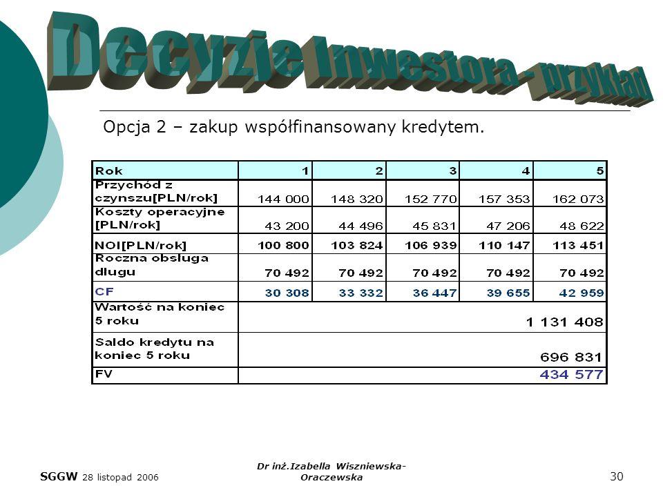 SGGW 28 listopad 2006 Dr inż.Izabella Wiszniewska- Oraczewska 30 Opcja 2 – zakup współfinansowany kredytem.