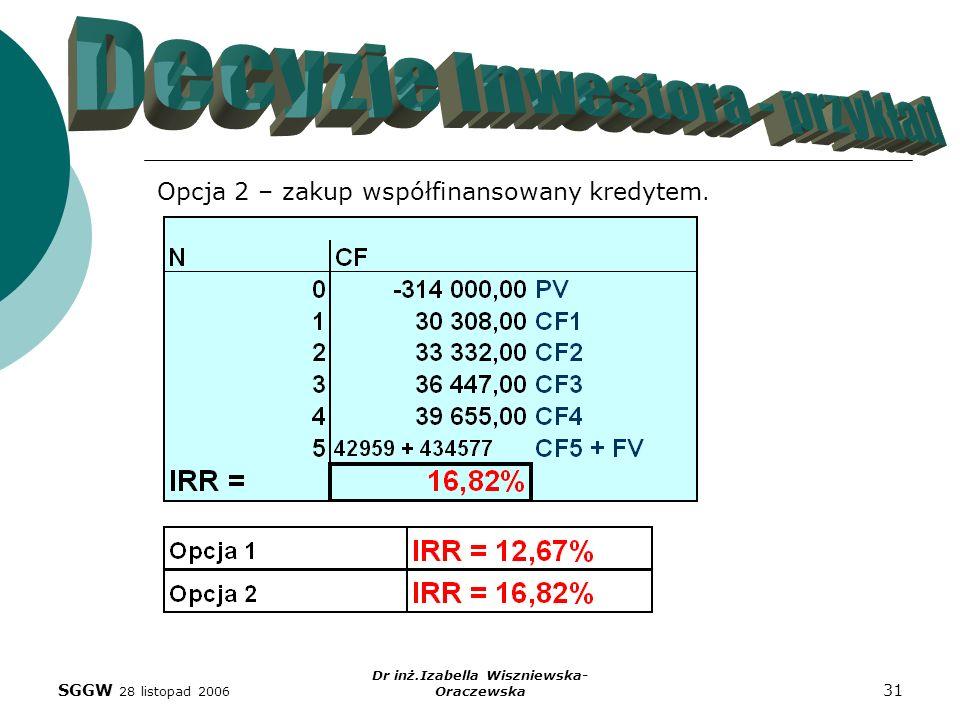 SGGW 28 listopad 2006 Dr inż.Izabella Wiszniewska- Oraczewska 31 Opcja 2 – zakup współfinansowany kredytem.