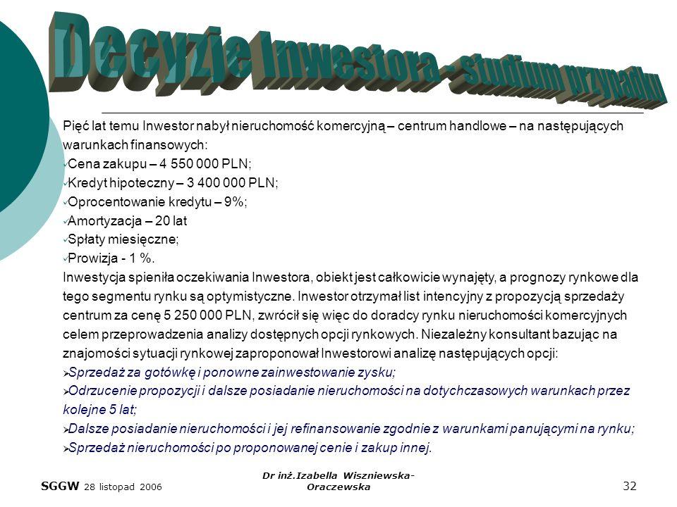 SGGW 28 listopad 2006 Dr inż.Izabella Wiszniewska- Oraczewska 32 Pięć lat temu Inwestor nabył nieruchomość komercyjną – centrum handlowe – na następuj