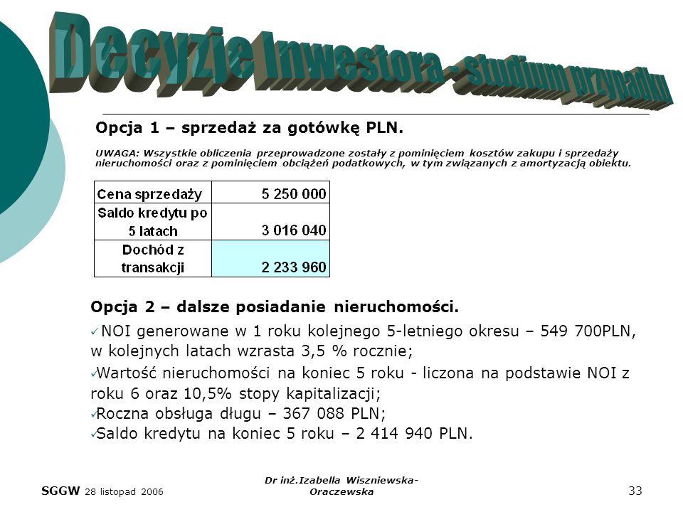 SGGW 28 listopad 2006 Dr inż.Izabella Wiszniewska- Oraczewska 33 Opcja 1 – sprzedaż za gotówkę PLN. UWAGA: Wszystkie obliczenia przeprowadzone zostały