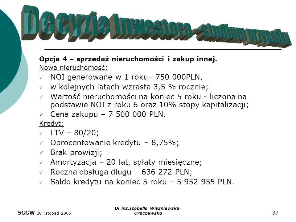 SGGW 28 listopad 2006 Dr inż.Izabella Wiszniewska- Oraczewska 37 Opcja 4 – sprzedaż nieruchomości i zakup innej. Nowa nieruchomość: NOI generowane w 1