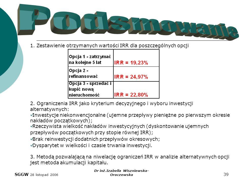 SGGW 28 listopad 2006 Dr inż.Izabella Wiszniewska- Oraczewska 39 2. Ograniczenia IRR jako kryterium decyzyjnego i wyboru inwestycji alternatywnych: In