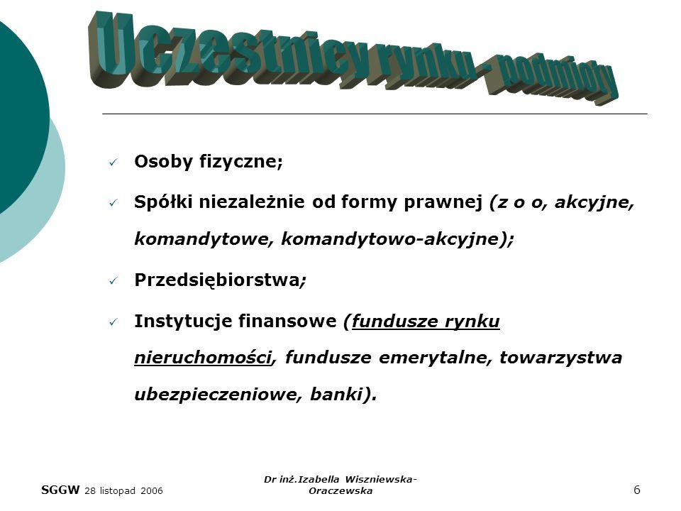 SGGW 28 listopad 2006 Dr inż.Izabella Wiszniewska- Oraczewska 6 Osoby fizyczne; Spółki niezależnie od formy prawnej (z o o, akcyjne, komandytowe, koma