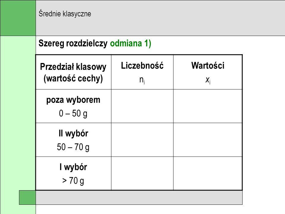 Szereg rozdzielczy odmiana 1) Średnie klasyczne Przedział klasowy (wartość cechy) Liczebność n i Wartości x i poza wyborem 0 – 50 g II wybór 50 – 70 g