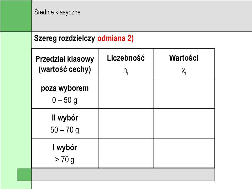 Szereg rozdzielczy odmiana 2) Średnie klasyczne Przedział klasowy (wartość cechy) Liczebność n i Wartości x i poza wyborem 0 – 50 g II wybór 50 – 70 g
