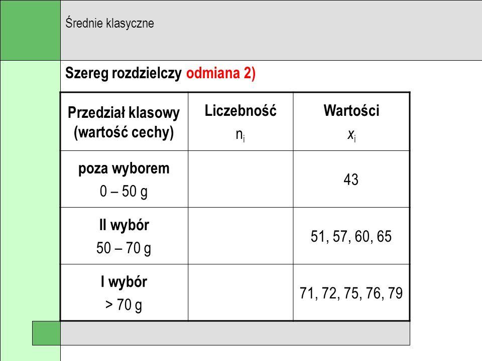 Szereg rozdzielczy odmiana 2) Średnie klasyczne Przedział klasowy (wartość cechy) Liczebność n i Wartości x i poza wyborem 0 – 50 g 43 II wybór 50 – 7