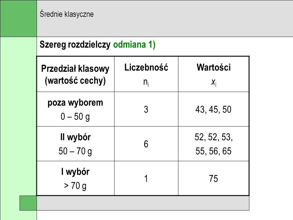 Szereg rozdzielczy odmiana 1) Średnie klasyczne Przedział klasowy (wartość cechy) Liczebność n i Wartości x i poza wyborem 0 – 50 g 343, 45, 50 II wyb