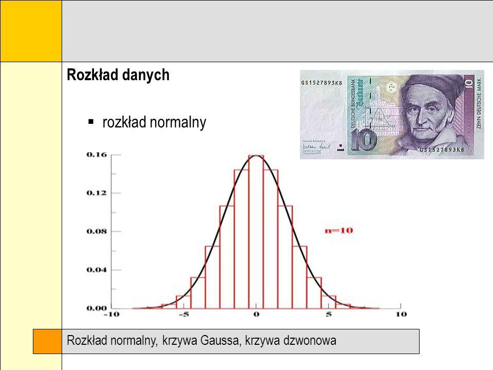 Rozkład danych rozkład normalny Rozkład normalny, krzywa Gaussa, krzywa dzwonowa