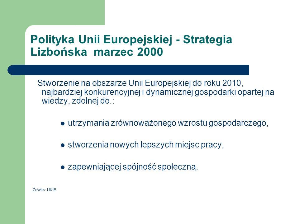 Działania niezbędne do zrealizowania Strategii Lizbońskiej: Szybkie przechodzenie do gospodarki opartej nawiedzy, rozwój społeczeństwa informacyjnego, badań i innowacji, Liberalizacja i integracja rynków wewnętrznych, Rozwój przedsiębiorczości Wzrost zatrudnienia, Dbałość o trwałe fundamenty rozwoju i środowisko naturalne Źródło: Strategia lizbońska- droga do sukcesu Europy , UKIE