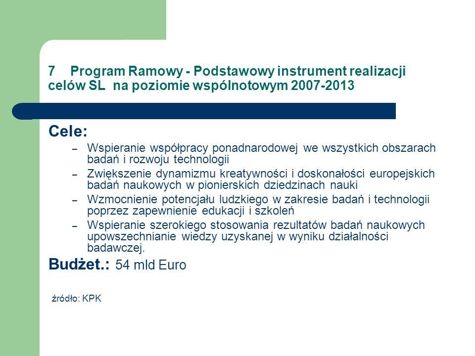 7 Program Ramowy - Podstawowy instrument realizacji celów SL na poziomie wspólnotowym 2007-2013 Cele: – Wspieranie współpracy ponadnarodowej we wszyst