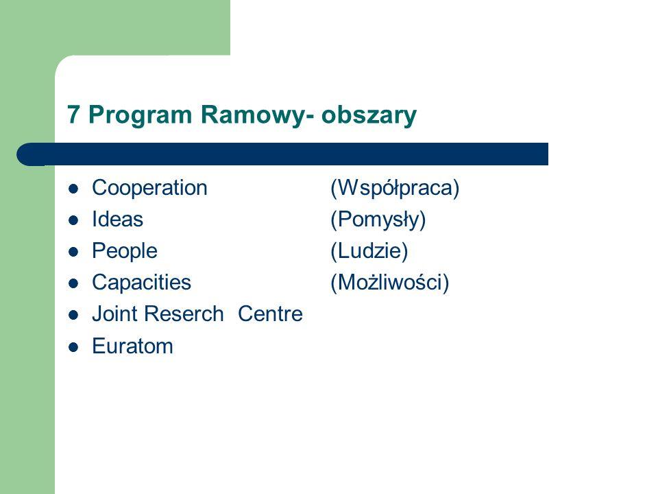 7 Program Ramowy- obszary Cooperation (Współpraca) Ideas (Pomysły) People (Ludzie) Capacities (Możliwości) Joint Reserch Centre Euratom
