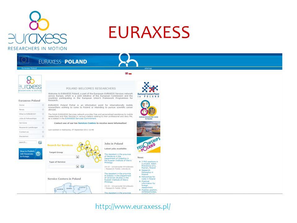 EURAXESS http://www.euraxess.pl/