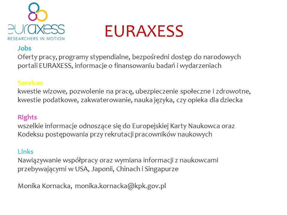 EURAXESS Jobs Oferty pracy, programy stypendialne, bezpośredni dostęp do narodowych portali EURAXESS, informacje o finansowaniu badań i wydarzeniach Services kwestie wizowe, pozwolenie na pracę, ubezpieczenie społeczne i zdrowotne, kwestie podatkowe, zakwaterowanie, nauka języka, czy opieka dla dziecka Rights wszelkie informacje odnoszące się do Europejskiej Karty Naukowca oraz Kodeksu postępowania przy rekrutacji pracowników naukowych Links Nawiązywanie współpracy oraz wymiana informacji z naukowcami przebywającymi w USA, Japonii, Chinach i Singapurze Monika Kornacka, monika.kornacka@kpk.gov.pl