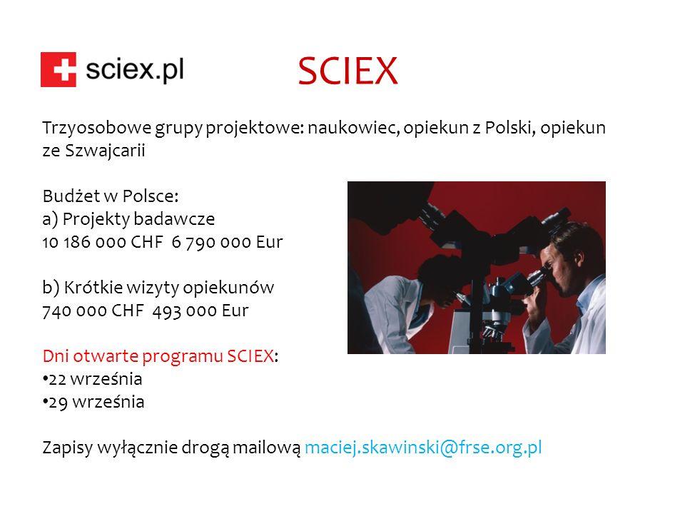 SCIEX Trzyosobowe grupy projektowe: naukowiec, opiekun z Polski, opiekun ze Szwajcarii Budżet w Polsce: a) Projekty badawcze 10 186 000 CHF 6 790 000 Eur b) Krótkie wizyty opiekunów 740 000 CHF 493 000 Eur Dni otwarte programu SCIEX: 22 września 29 września Zapisy wyłącznie drogą mailową maciej.skawinski@frse.org.pl