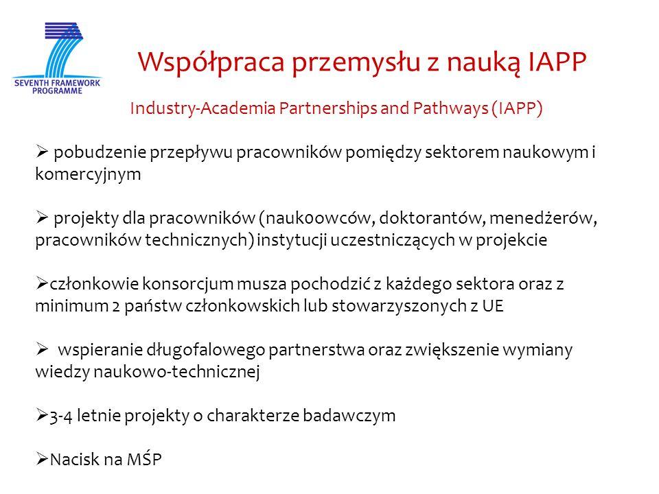 Współpraca przemysłu z nauką IAPP Industry-Academia Partnerships and Pathways (IAPP) pobudzenie przepływu pracowników pomiędzy sektorem naukowym i komercyjnym projekty dla pracowników (nauk0owców, doktorantów, menedżerów, pracowników technicznych) instytucji uczestniczących w projekcie członkowie konsorcjum musza pochodzić z każdego sektora oraz z minimum 2 państw członkowskich lub stowarzyszonych z UE wspieranie długofalowego partnerstwa oraz zwiększenie wymiany wiedzy naukowo-technicznej 3-4 letnie projekty o charakterze badawczym Nacisk na MŚP