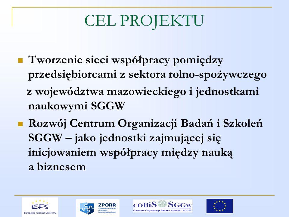 CEL PROJEKTU Tworzenie sieci współpracy pomiędzy przedsiębiorcami z sektora rolno-spożywczego z województwa mazowieckiego i jednostkami naukowymi SGGW Rozwój Centrum Organizacji Badań i Szkoleń SGGW – jako jednostki zajmującej się inicjowaniem współpracy między nauką a biznesem