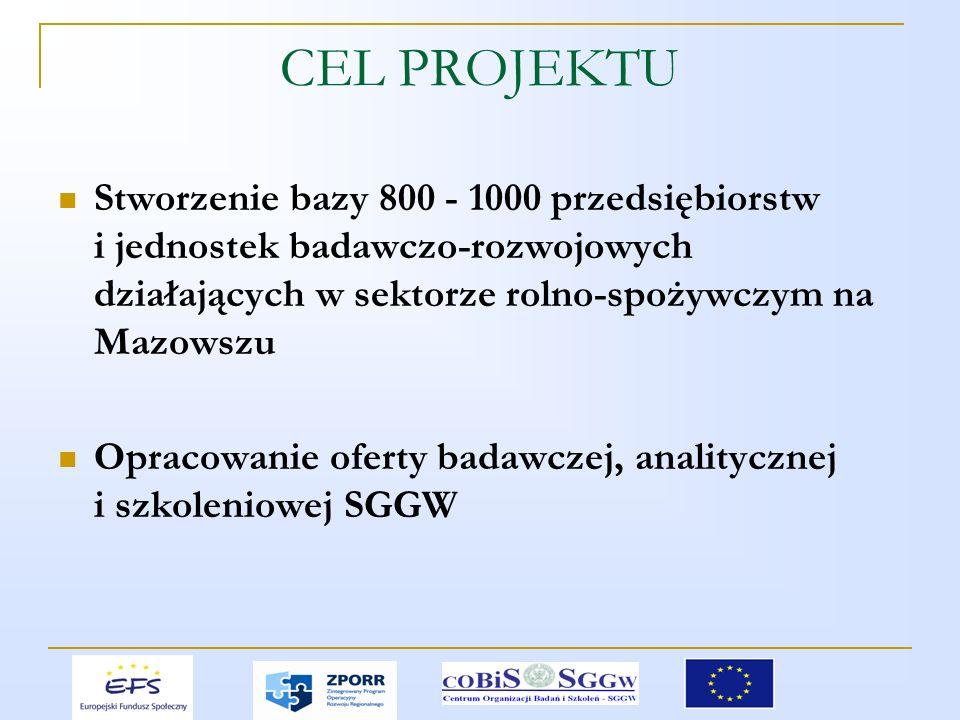 CEL PROJEKTU Stworzenie bazy 800 - 1000 przedsiębiorstw i jednostek badawczo-rozwojowych działających w sektorze rolno-spożywczym na Mazowszu Opracowanie oferty badawczej, analitycznej i szkoleniowej SGGW