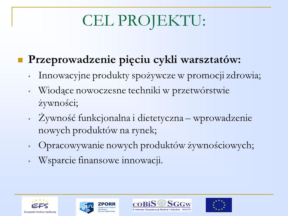 CEL PROJEKTU: Przeprowadzenie pięciu cykli warsztatów: Innowacyjne produkty spożywcze w promocji zdrowia; Wiodące nowoczesne techniki w przetwórstwie żywności; Żywność funkcjonalna i dietetyczna – wprowadzenie nowych produktów na rynek; Opracowywanie nowych produktów żywnościowych; Wsparcie finansowe innowacji.
