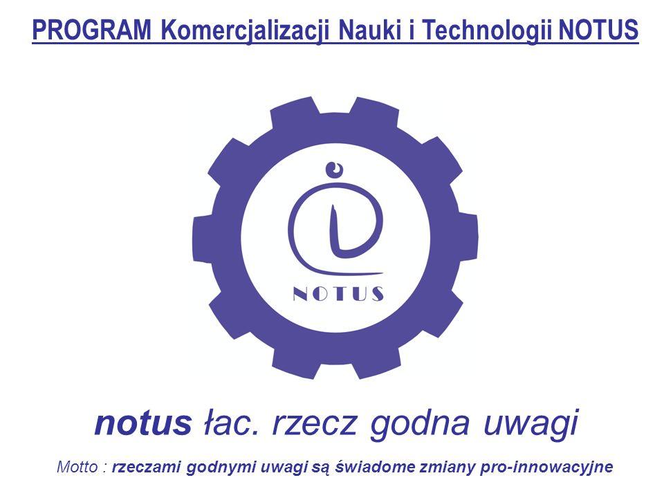 PROGRAM Komercjalizacji Nauki i Technologii NOTUS Motto : rzeczami godnymi uwagi są świadome zmiany pro-innowacyjne notus łac.