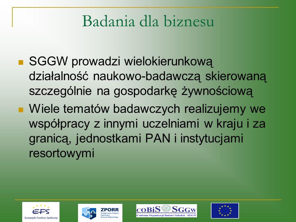 Badania dla biznesu SGGW prowadzi wielokierunkową działalność naukowo-badawczą skierowaną szczególnie na gospodarkę żywnościową Wiele tematów badawczych realizujemy we współpracy z innymi uczelniami w kraju i za granicą, jednostkami PAN i instytucjami resortowymi