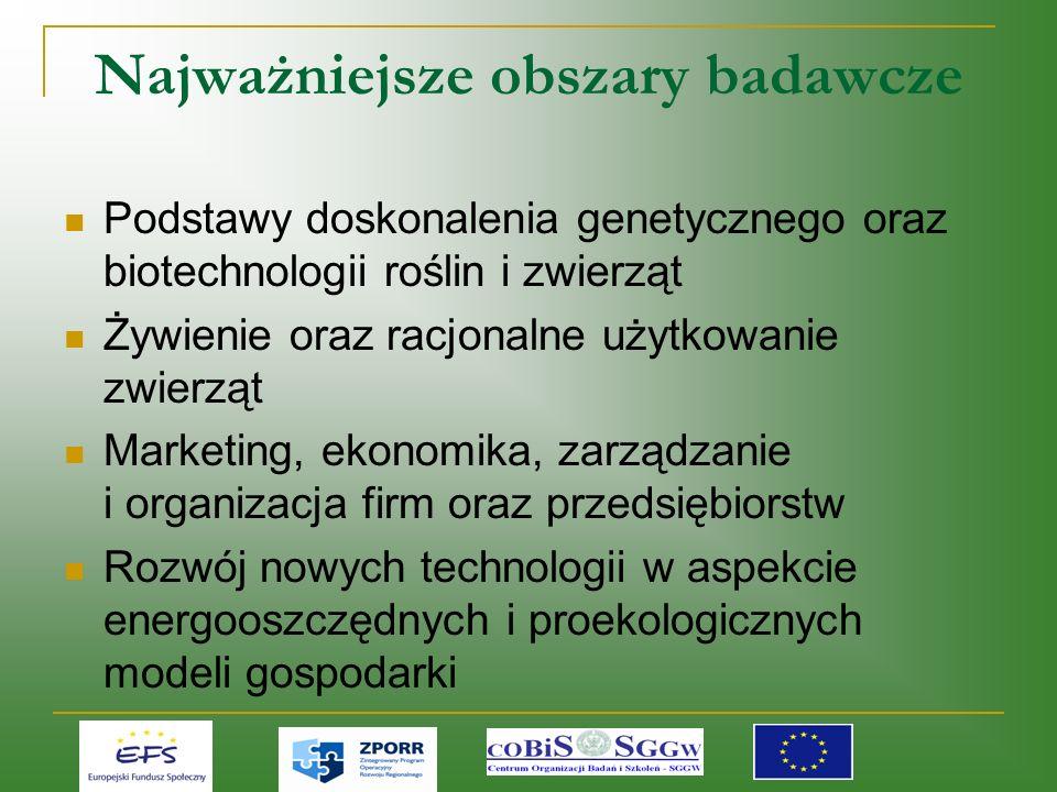 Najważniejsze obszary badawcze Podstawy doskonalenia genetycznego oraz biotechnologii roślin i zwierząt Żywienie oraz racjonalne użytkowanie zwierząt Marketing, ekonomika, zarządzanie i organizacja firm oraz przedsiębiorstw Rozwój nowych technologii w aspekcie energooszczędnych i proekologicznych modeli gospodarki