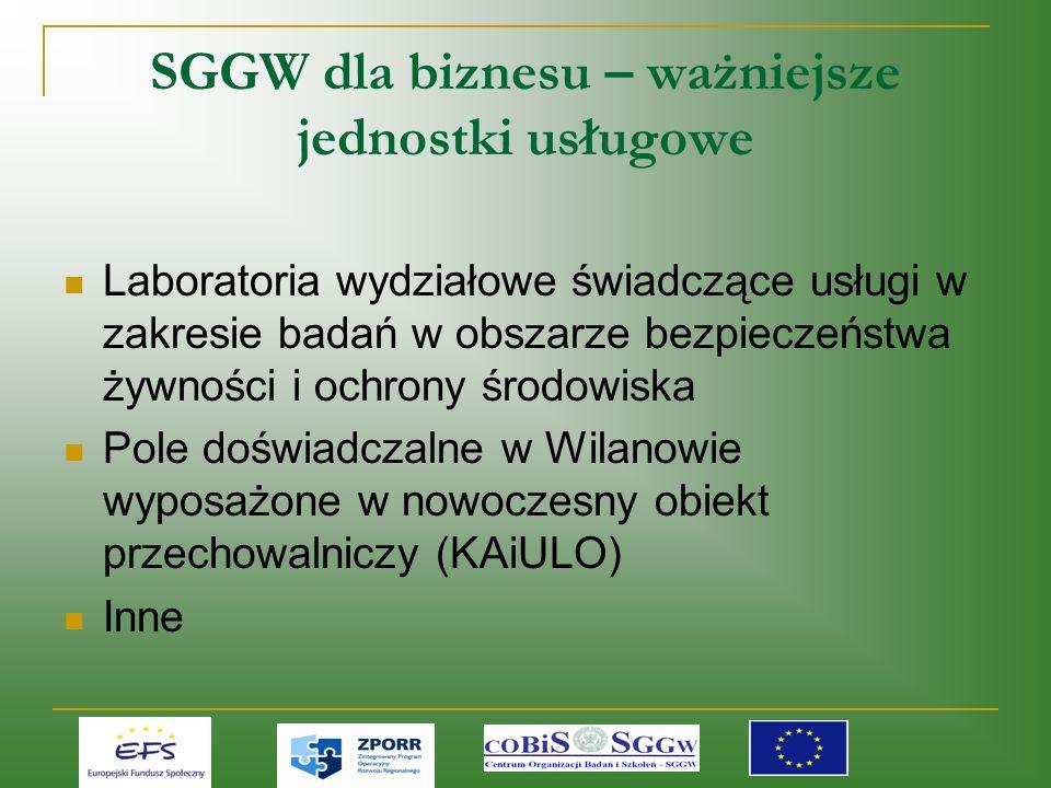 SGGW dla biznesu – ważniejsze jednostki usługowe Laboratoria wydziałowe świadczące usługi w zakresie badań w obszarze bezpieczeństwa żywności i ochrony środowiska Pole doświadczalne w Wilanowie wyposażone w nowoczesny obiekt przechowalniczy (KAiULO) Inne