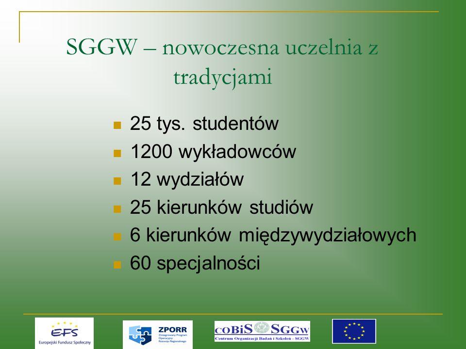 SGGW – nowoczesna uczelnia z tradycjami 25 tys.