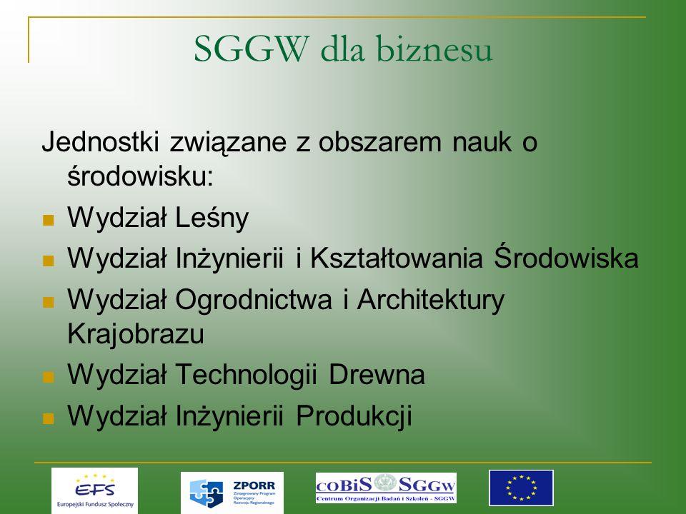 SGGW dla biznesu Jednostki związane z obszarem nauk o środowisku: Wydział Leśny Wydział Inżynierii i Kształtowania Środowiska Wydział Ogrodnictwa i Architektury Krajobrazu Wydział Technologii Drewna Wydział Inżynierii Produkcji