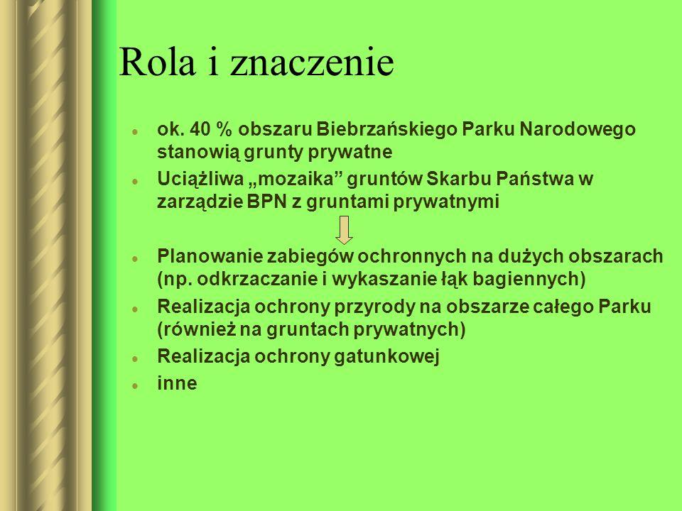Rola i znaczenie ok. 40 % obszaru Biebrzańskiego Parku Narodowego stanowią grunty prywatne Uciążliwa mozaika gruntów Skarbu Państwa w zarządzie BPN z