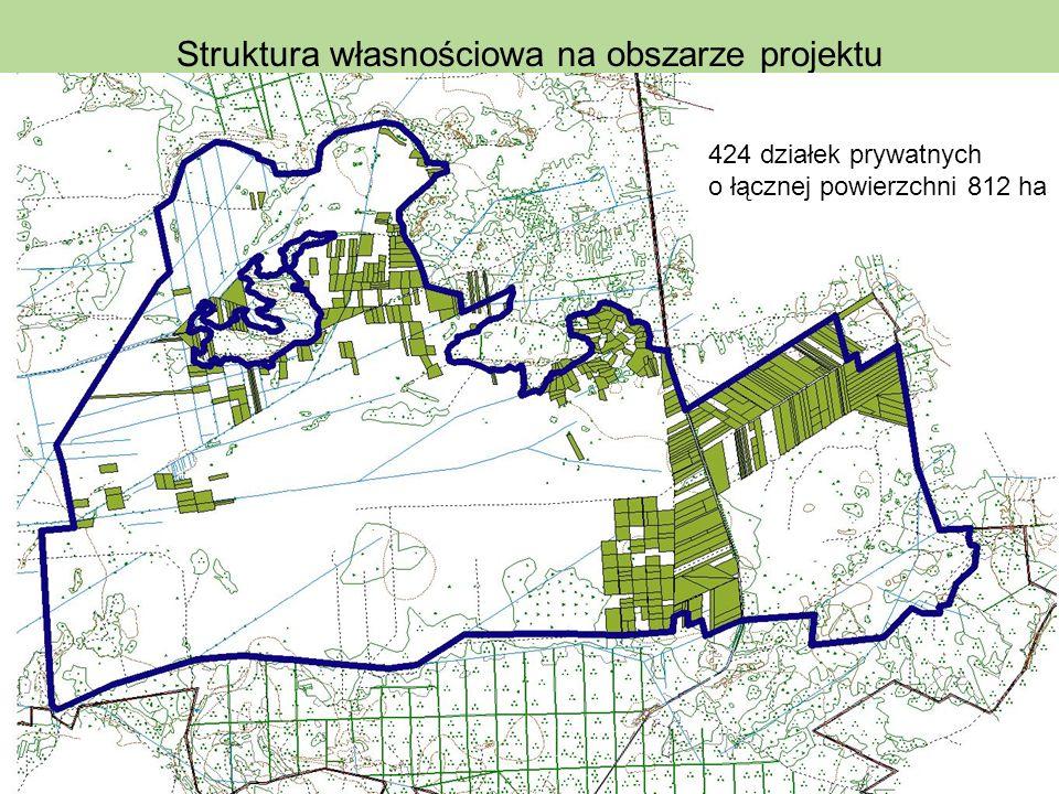 424 działek prywatnych o łącznej powierzchni 812 ha
