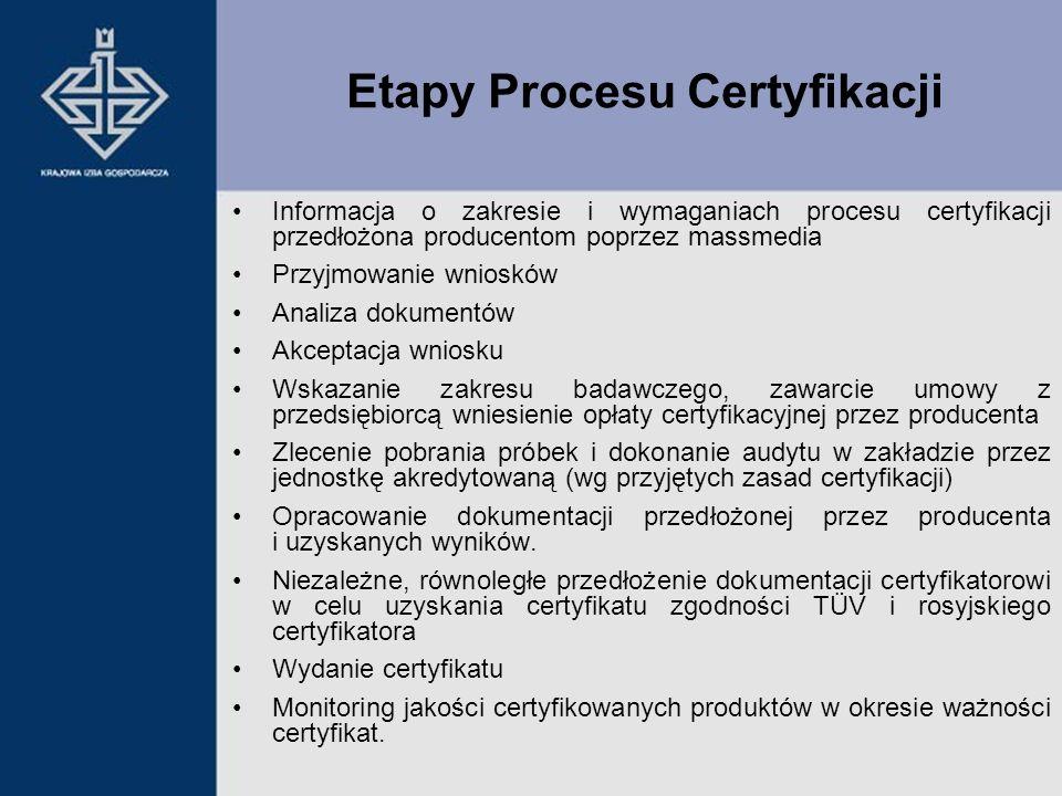 Informacja o zakresie i wymaganiach procesu certyfikacji przedłożona producentom poprzez massmedia Przyjmowanie wniosków Analiza dokumentów Akceptacja