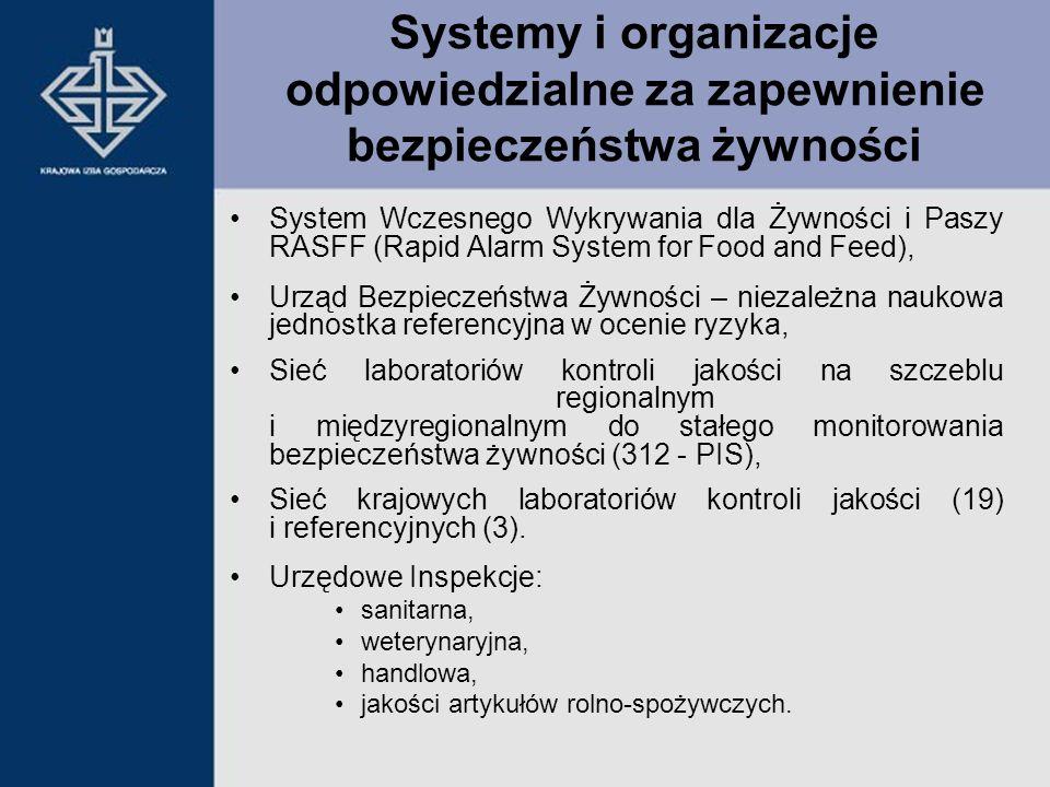 Systemy i organizacje odpowiedzialne za zapewnienie bezpieczeństwa żywności System Wczesnego Wykrywania dla Żywności i Paszy RASFF (Rapid Alarm System